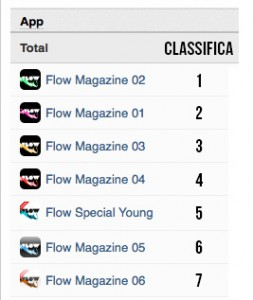 Classifica-Flow-Magazine