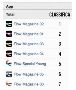 Classifica-Flow-Magazine
