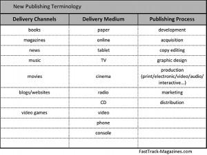 TerminologiaLR