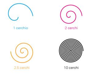 drawspiral_esempi-numero-cerchi