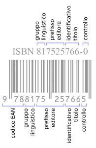 ISBN Dettaglio